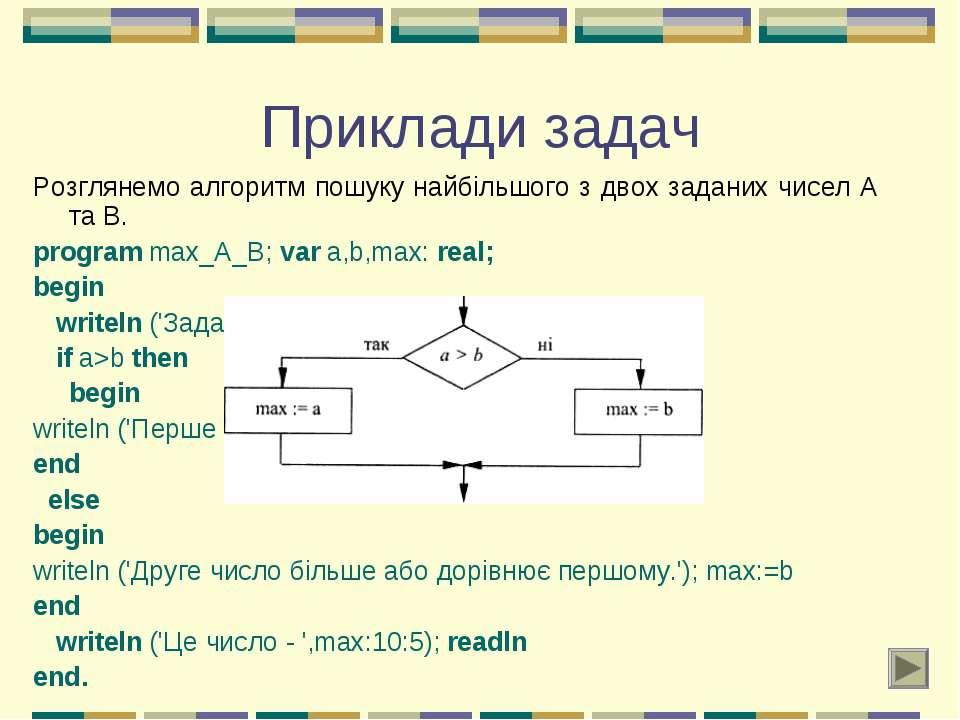 Приклади задач Розглянемо алгоритм пошуку найбільшого з двох заданих чисел А ...