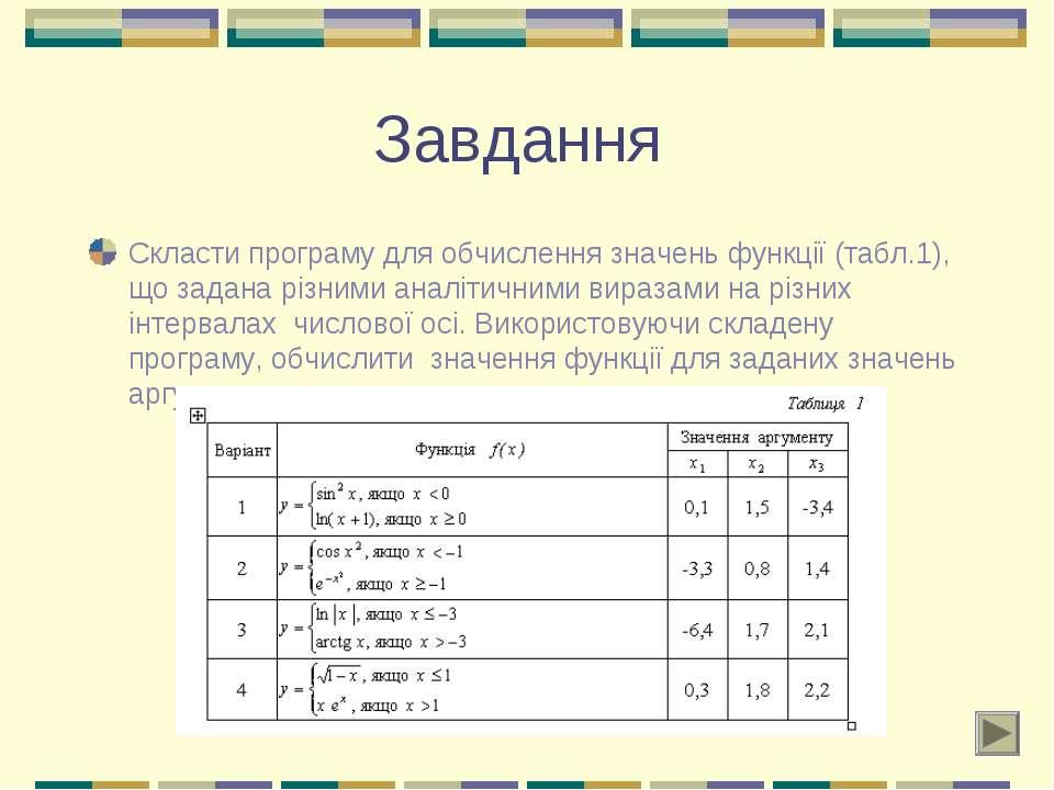 Завдання Скласти програму для обчислення значень функції (табл.1), що задана ...