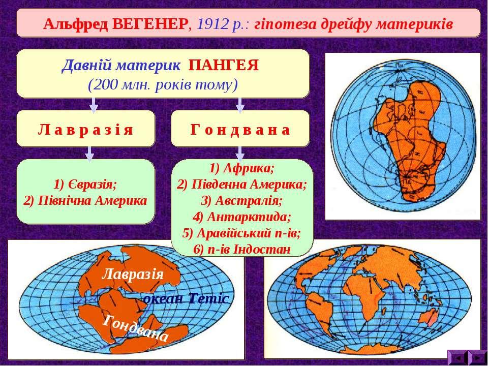 Давній материк ПАНГЕЯ (200 млн. років тому) Л а в р а з і я Г о н д в а н а А...
