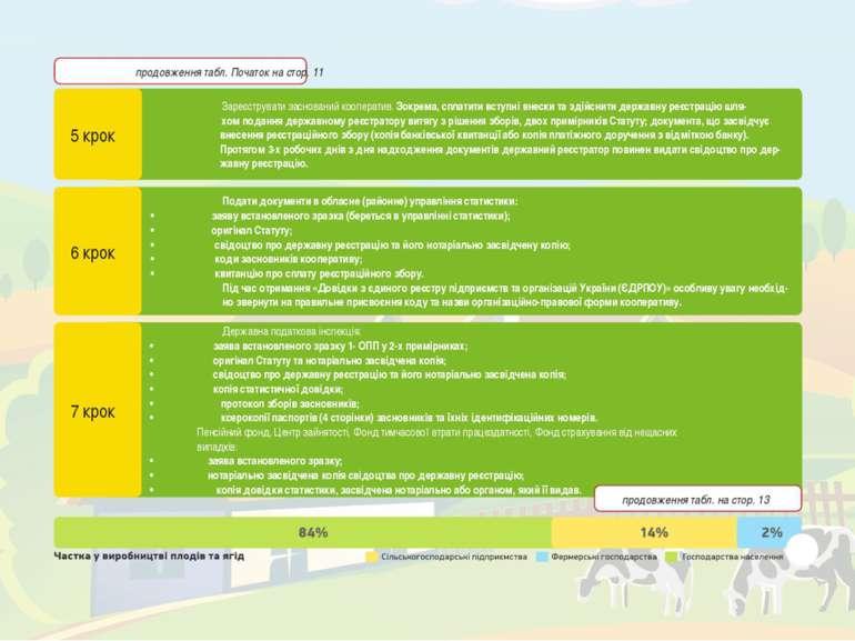 • • заяву встановленого зразка (береться в управлінні статистики); оригінал С...
