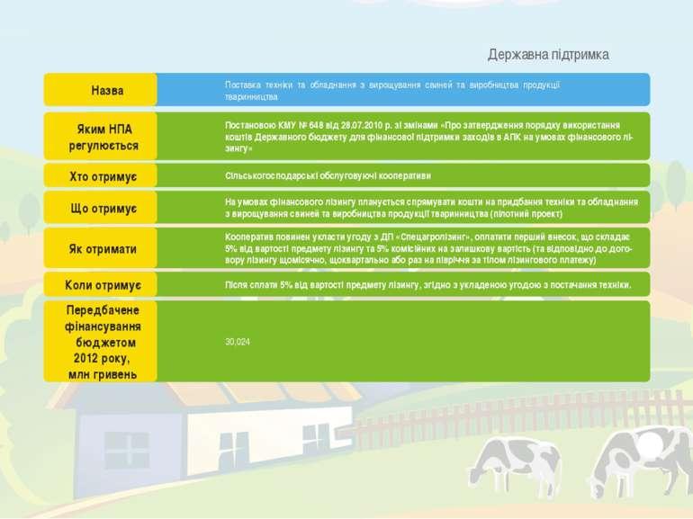 Поставка техніки та обладнання з вирощування свиней та виробництва продукції ...