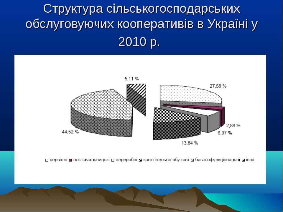 Структура сільськогосподарських обслуговуючих кооперативів в Україні у 2010 р.