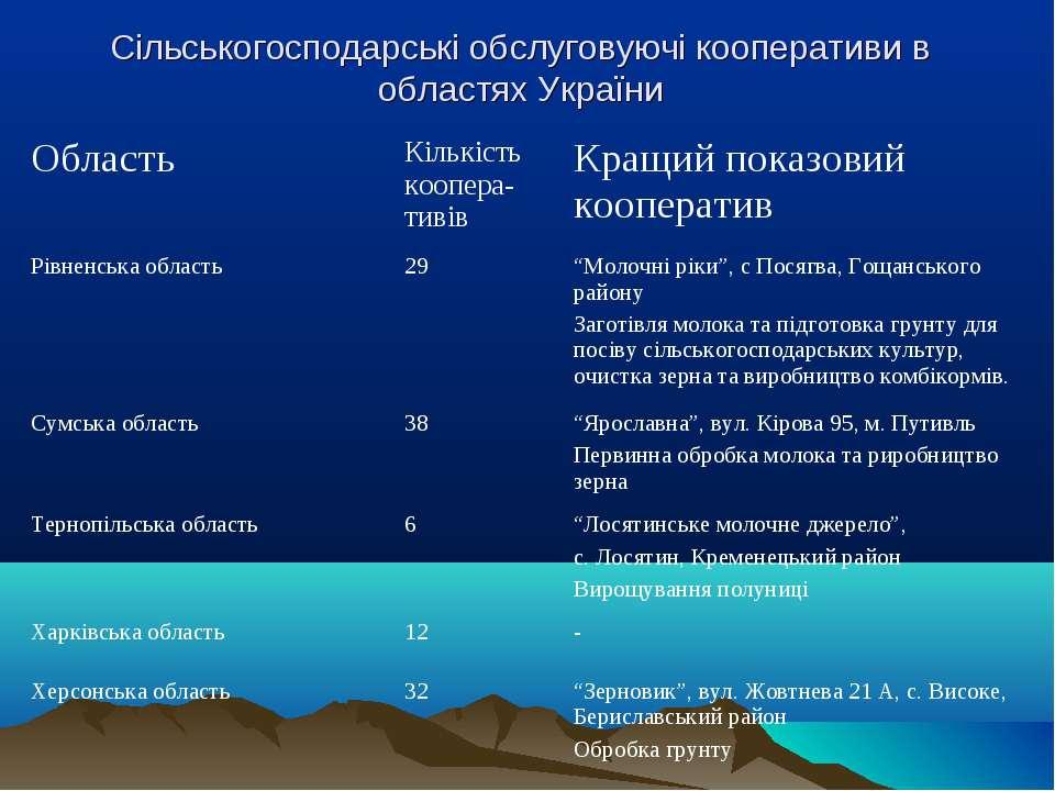 Сільськогосподарські обслуговуючі кооперативи в областях України Область Кіль...
