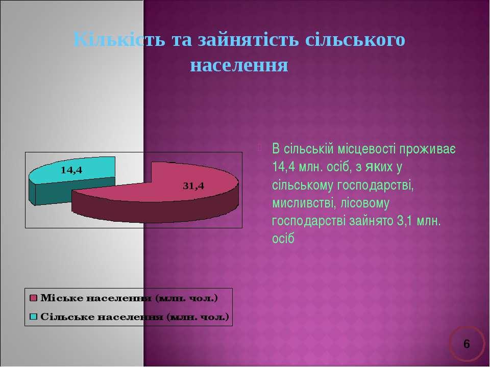 Кількість та зайнятість сільського населення В сільській місцевості проживає ...