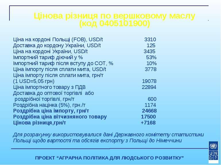Цінова різниця по вершковому маслу (код 0405101900) Ціна на кордоні Польщі (F...