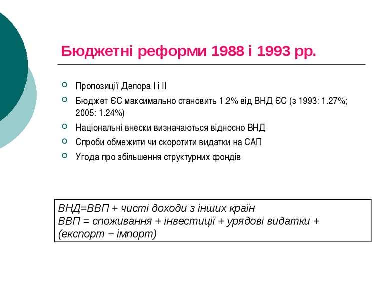 Бюджетні реформи 1988 і 1993 рр. Пропозиції Делора І і ІІ Бюджет ЄС максималь...