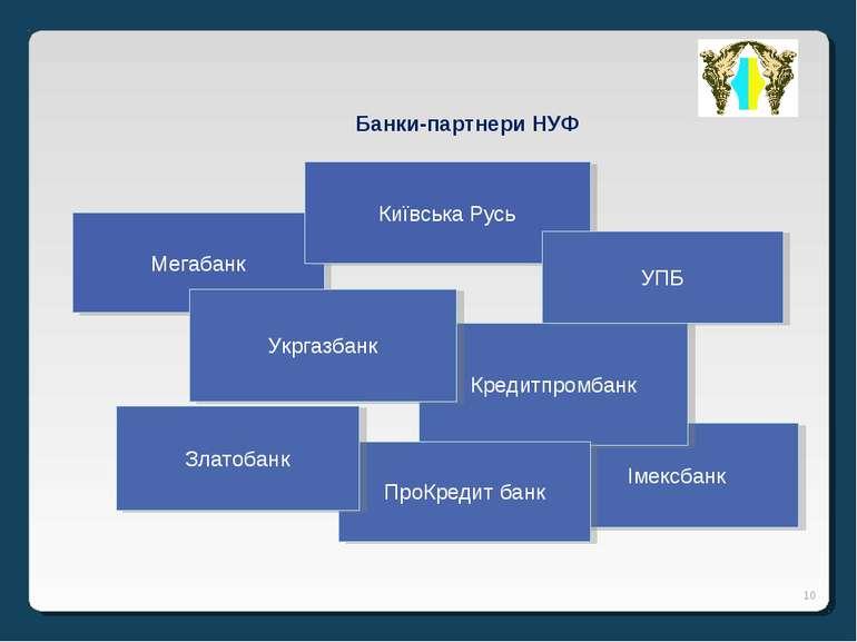 * Банки-партнери НУФ УПБ