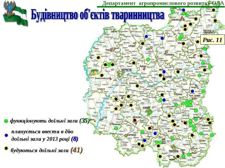 функціонують доїльні зали (35) планується ввести в дію доїльні зали у 2013 ро...