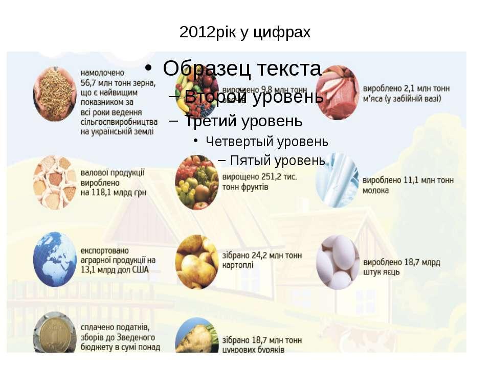 2012рік у цифрах