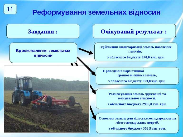 Реформування земельних відносин Вдосконалення земельних відносин Очікуваний р...