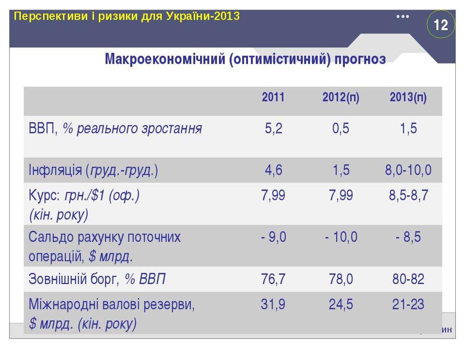 12 В.Юрчишин Перспективи і ризики для України-2013 Макроекономічний (оптиміст...