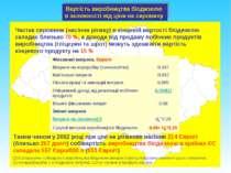 [1] В розрахунку собівартості виробництва біодизелю використовується від'ємне...