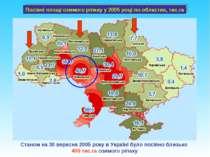 Станом на 30 вересня 2005 року в Україні було посіяно близько 400 тис.га озим...