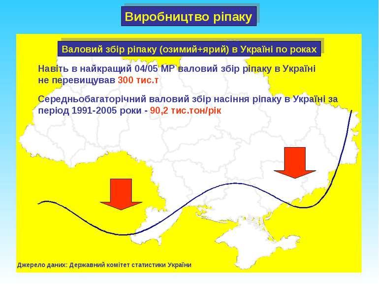 Навіть в найкращий 04/05 МР валовий збір ріпаку в Україні не перевищував 300 ...