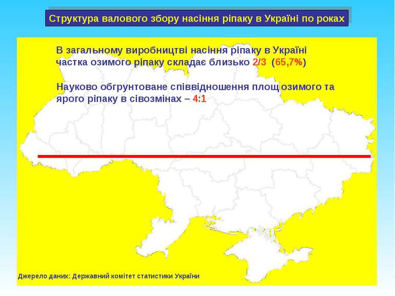 В загальному виробництві насіння ріпаку в Україні частка озимого ріпаку склад...