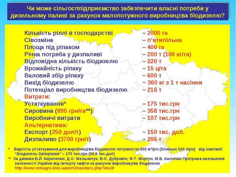 Кількість ріллі в господарстві – 2000 га Сівозміна – п'ятипільна Площа під рі...