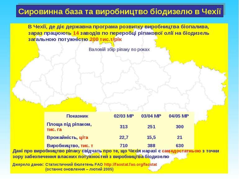 В Чехії, де діє державна програма розвитку виробництва біопалива, зараз працю...