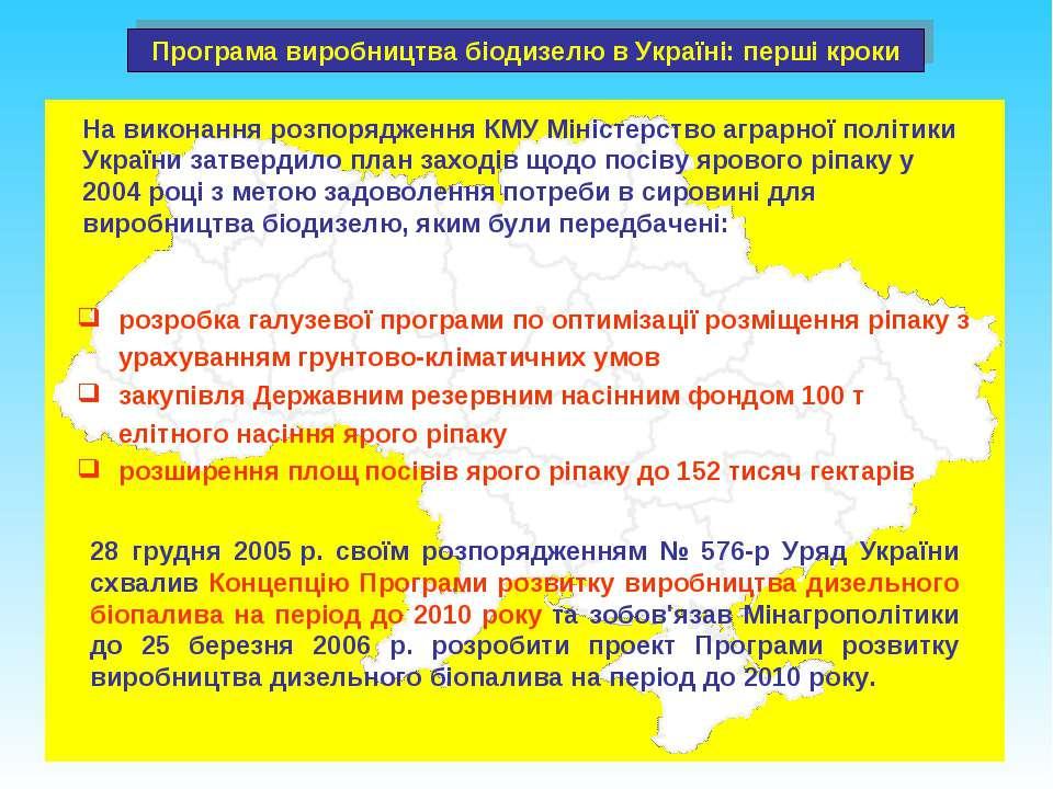 Програма виробництва біодизелю в Україні: перші кроки На виконання розпорядже...