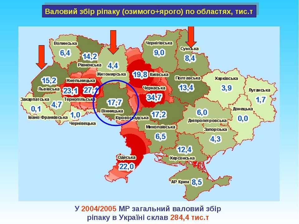 Валовий збір ріпаку (озимого+ярого) по областях, тис.т У 2004/2005 МР загальн...