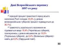 середній процент грамотності серед всього населення Росії складає 23,3% (у де...