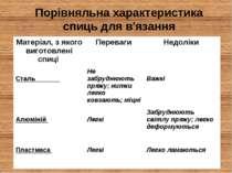 Порівняльна характеристика спиць для в'язання Матеріал, з якого виготовлені с...