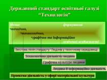 """Державний стандарт освітньої галузі """"Технологія"""" Мета: формування технічно, т..."""