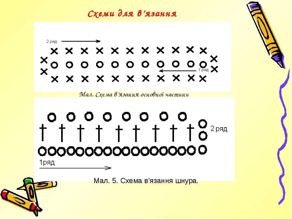 Схеми для в'язання Мал. Схема в'язання основної частини Мал. 5. Схема в'язанн...