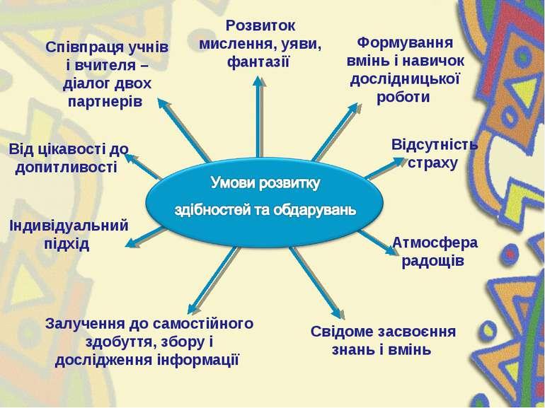 Співпраця учнів і вчителя – діалог двох партнерів Атмосфера радощів Відсутніс...
