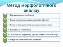 Метод морфологічного аналізу
