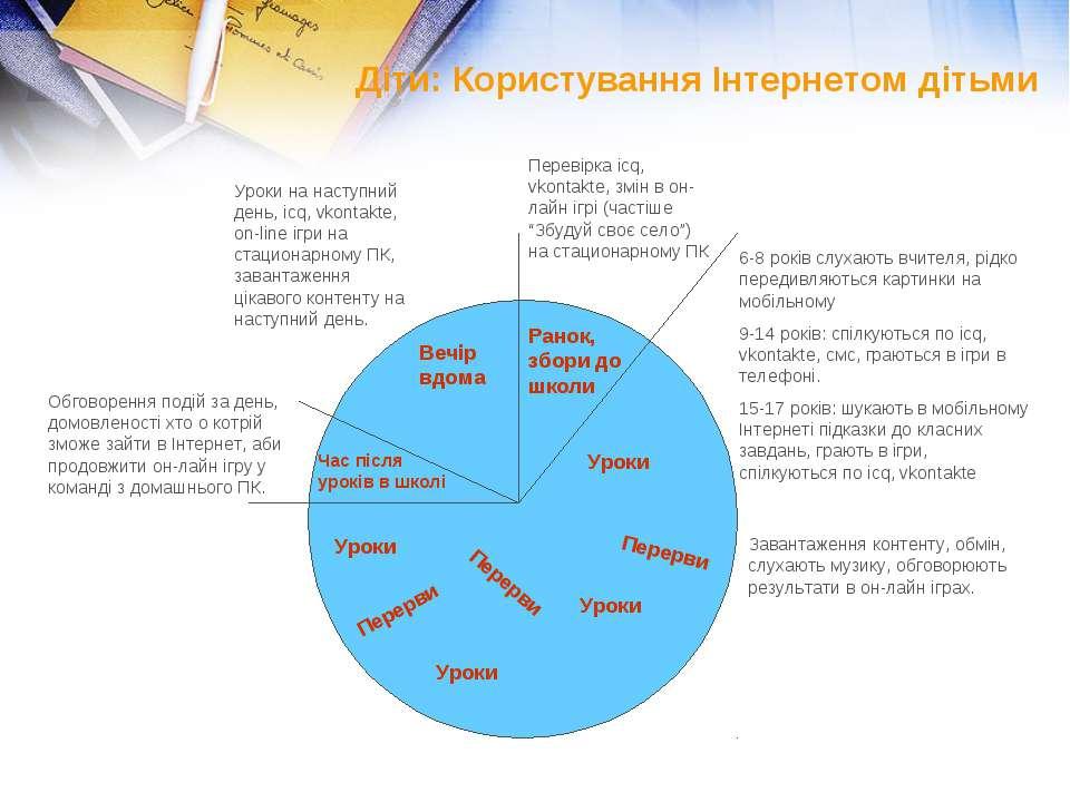 """Перевірка icq, vkontakte, змін в он-лайн ігрі (частіше """"Збудуй своє село"""") на..."""