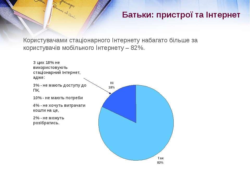 Батьки: пристрої та Інтернет З цих 18% не використовують стаціонарний Інтерне...