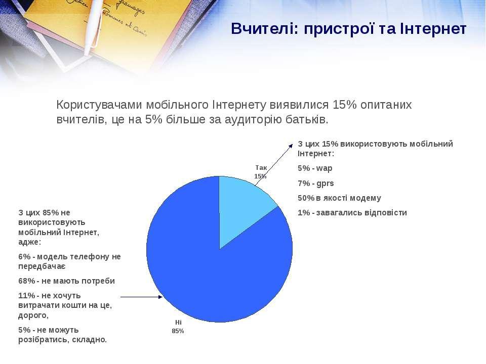 Вчителі: пристрої та Інтернет З цих 15% використовують мобільний Інтернет: 5%...