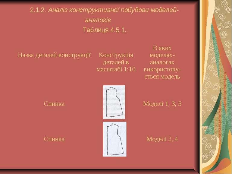 2.1.2. Аналіз конструктивної побудови моделей-аналогів Таблиця 4.5.1. Назва д...