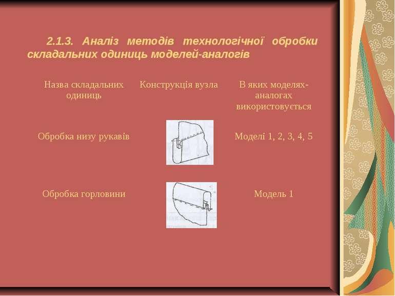 2.1.3. Аналіз методів технологічної обробки складальних одиниць моделей-анало...