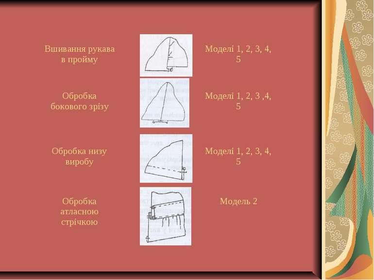 Вшивання рукава в пройму Моделі 1, 2, 3, 4, 5 Обробка бокового зрізу Моделі 1...