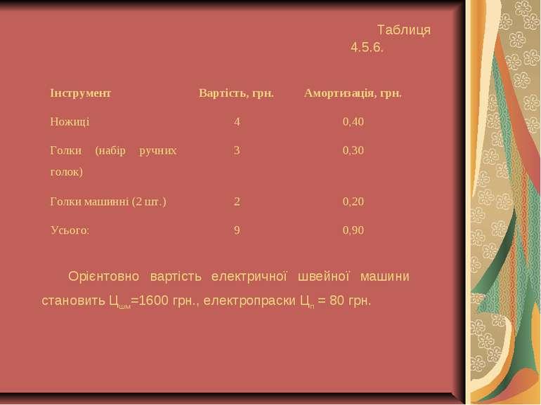 Таблиця 4.5.6. Орієнтовно вартість електричної швейної машини становить Цшм=1...