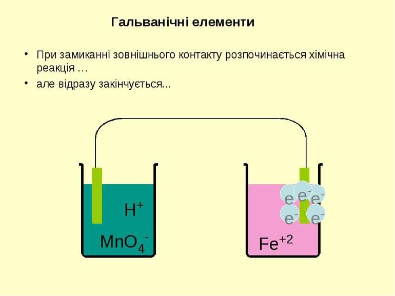 При замиканні зовнішнього контакту розпочинається хімічна реакція … але відра...