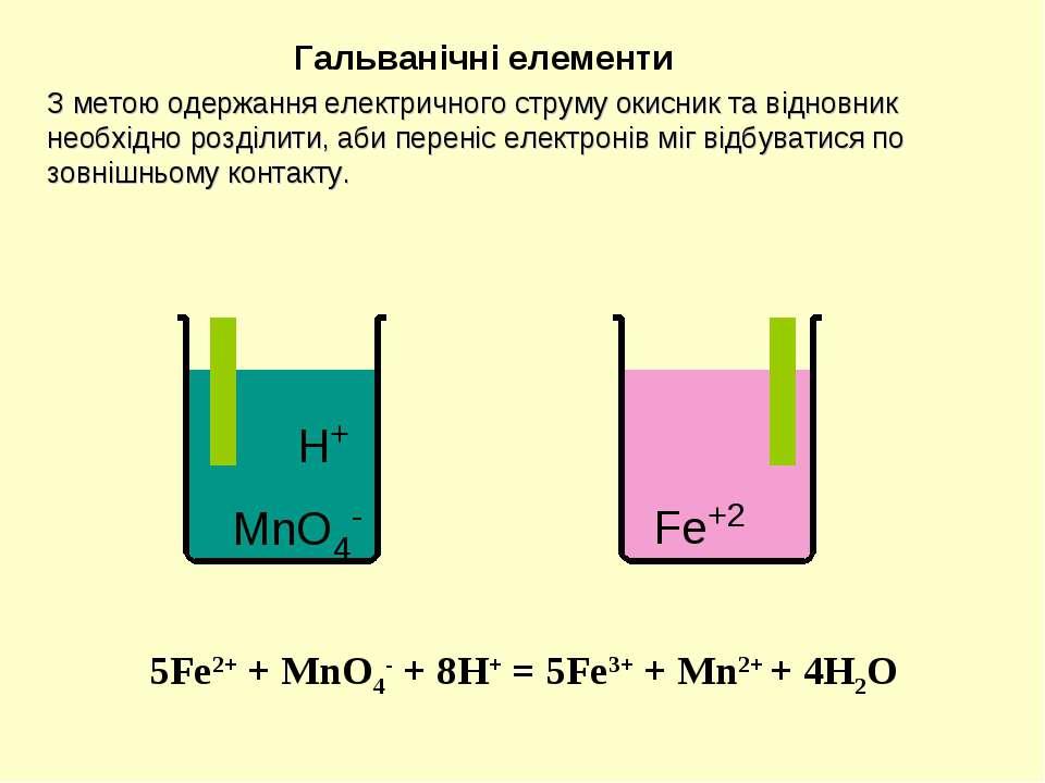 H+ MnO4- Fe+2 Гальванічні елементи З метою одержання електричного струму окис...