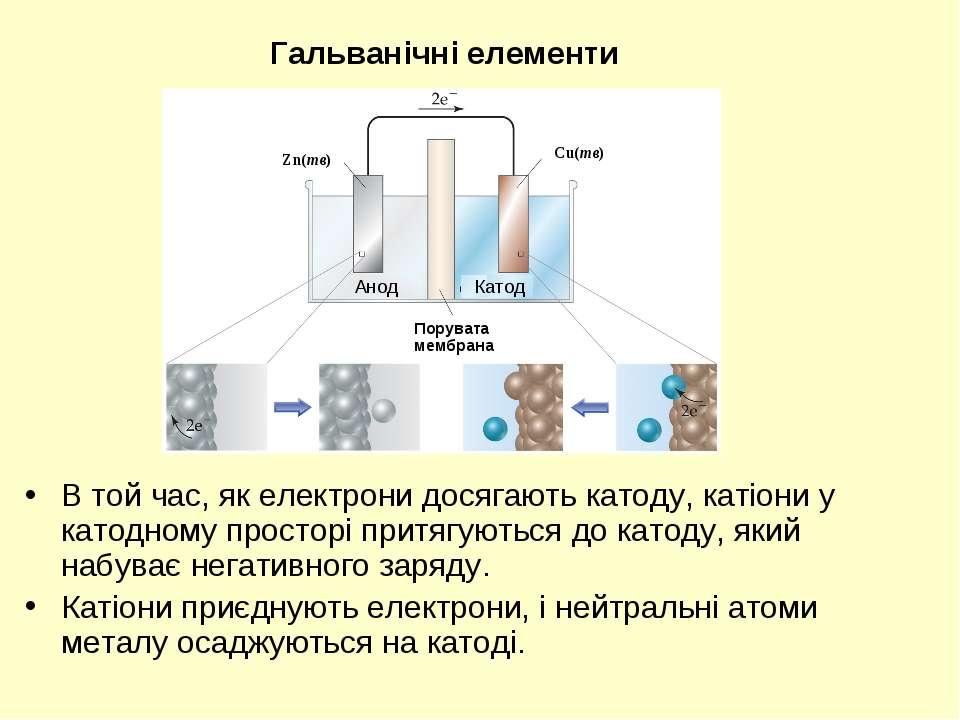 В той час, як електрони досягають катоду, катіони у катодному просторі притяг...