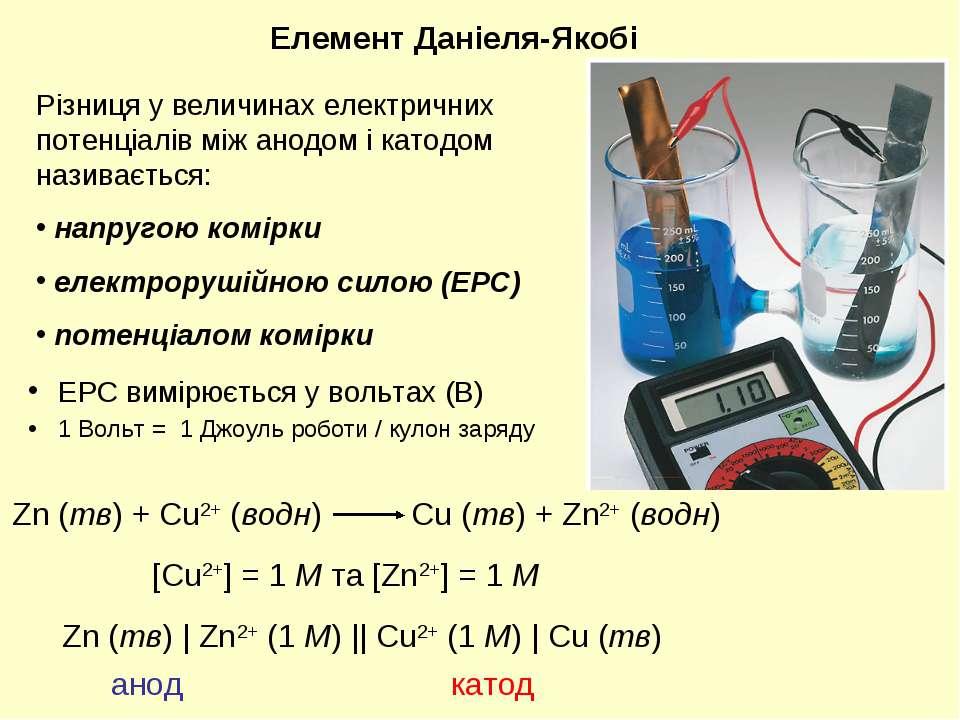 Різниця у величинах електричних потенціалів між анодом і катодом називається:...