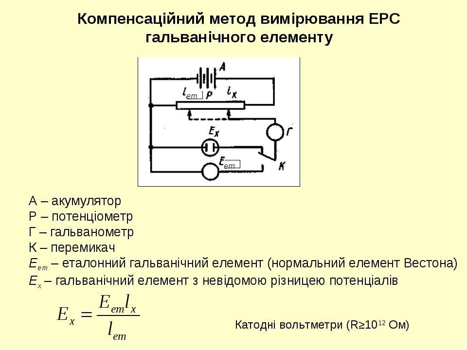 Компенсаційний метод вимірювання ЕРС гальванічного елементу А – акумулятор Р ...