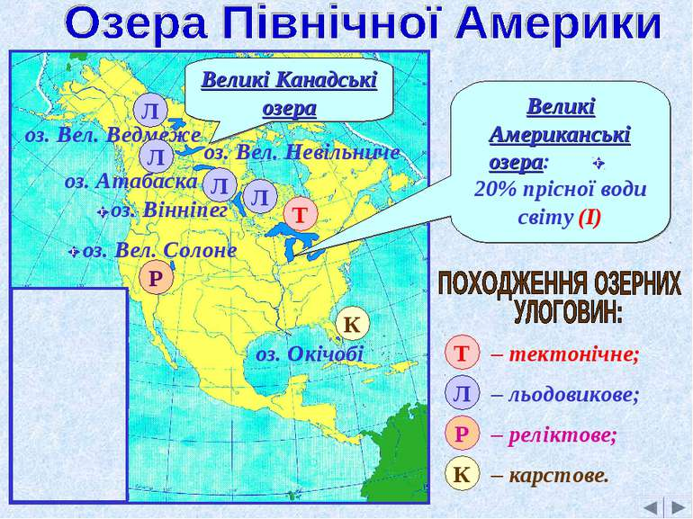 Т Р Л – тектонічне; – реліктове; – льодовикове; К – карстове. Великі Американ...
