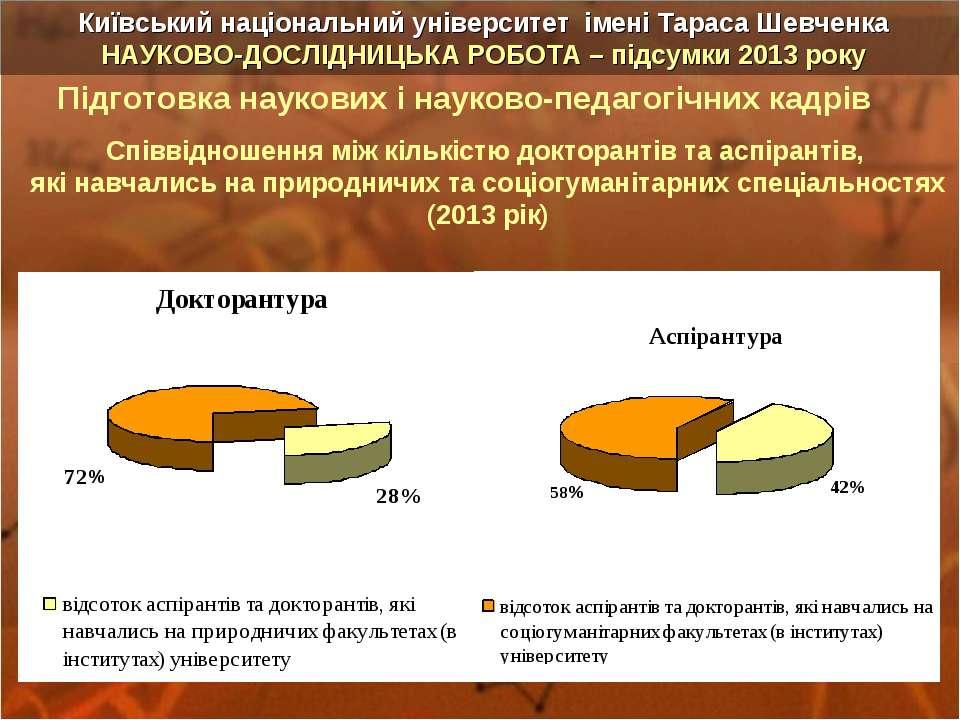 Підготовка наукових і науково-педагогічних кадрів Київський національний унів...