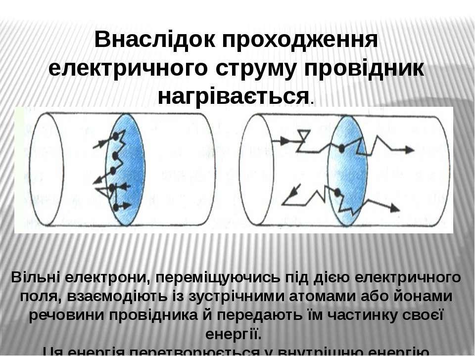 Вільні електрони, переміщуючись під дією електричного поля, взаємодіють із зу...