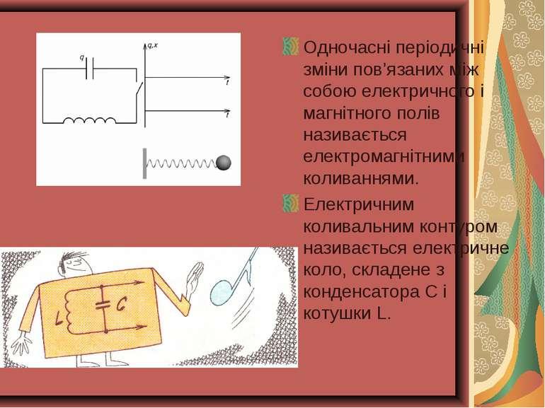 Одночасні періодичні зміни пов'язаних між собою електричного і магнітного пол...