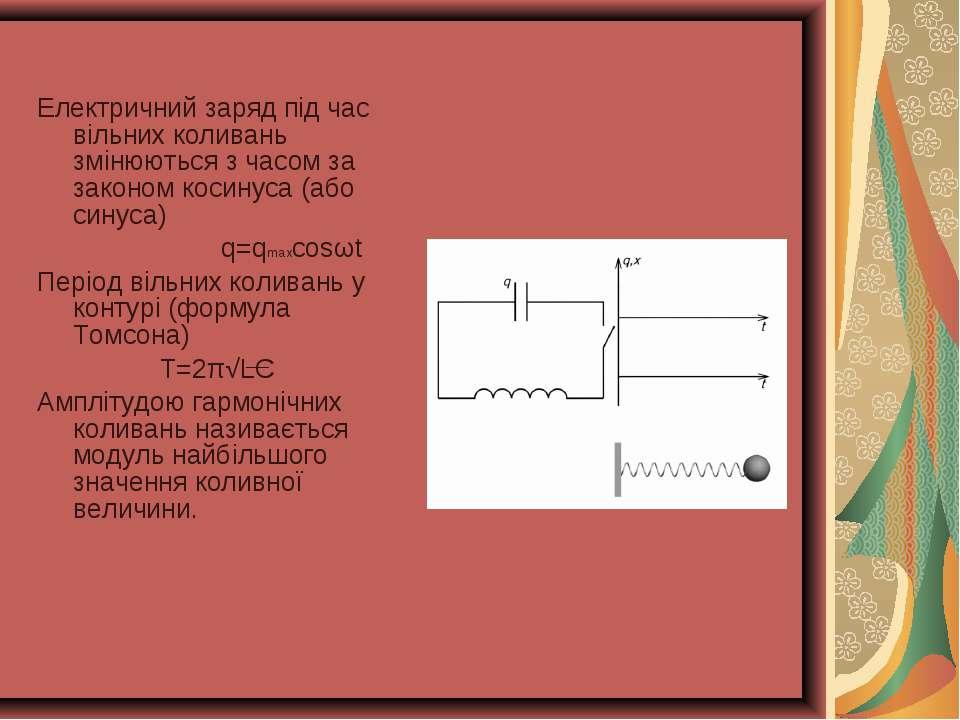 Електричний заряд під час вільних коливань змінюються з часом за законом коси...