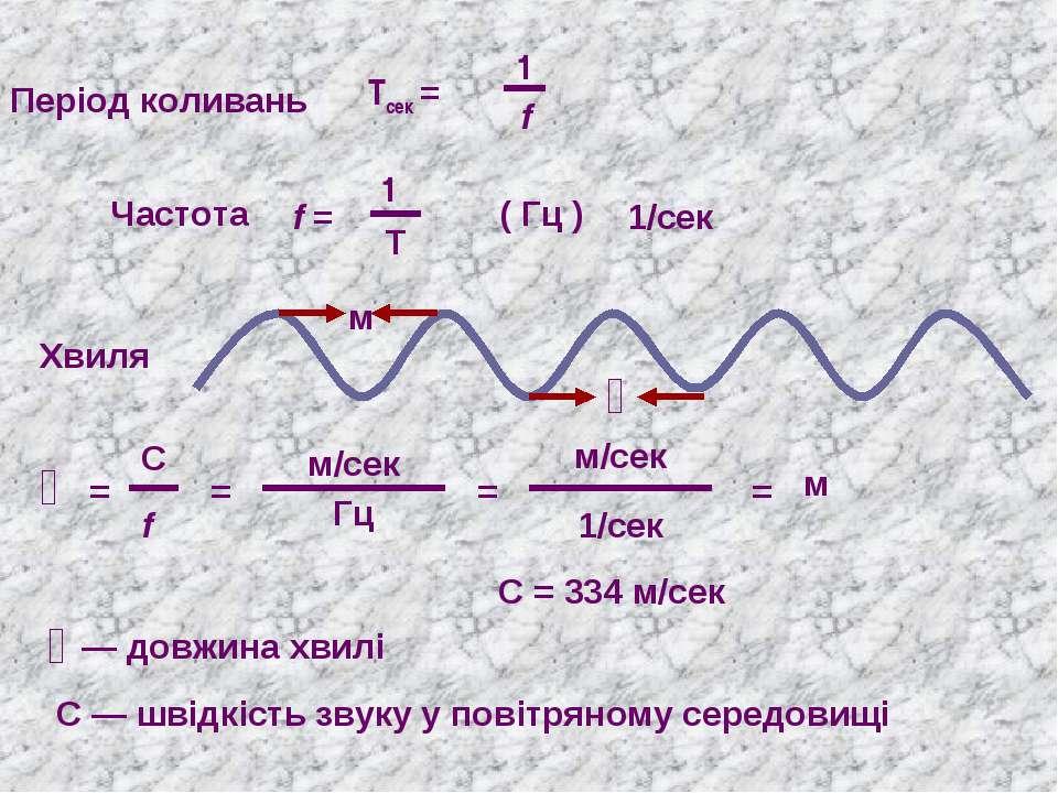 Період коливань Тсек = 1 f Частота f = 1 Т ( Гц ) 1/сек Хвиля м ג ג — довжина...