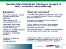 Приклади забруднювачів, що попадають в продукти та можуть становити хімічну н...