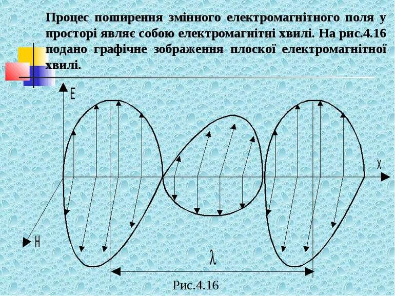 Процес поширення змінного електромагнітного поля у просторі являє собою елект...