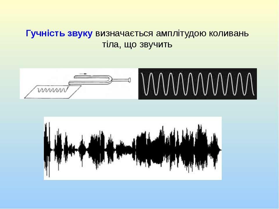 Гучність звуку визначається амплітудою коливань тіла, що звучить